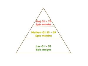 Pyramiden.001